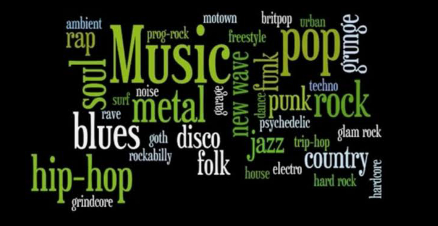 Different Types of Music Genres displaying in black background.